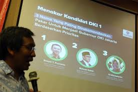 "Yusril, Jakarta dan Pelacur Intelektual: Kritik Atas Survei ""Menakar Kandidat DKI 1"""