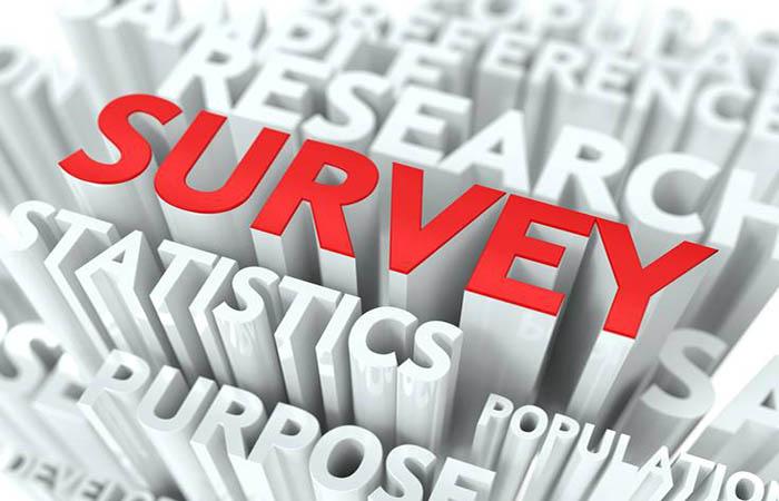 Survey Indo Barometer Absurd Berat