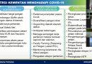 Vestanesia Bersama Staf Khusus Kementan Gelar Webinar Kebijakan Pertanian di Era Pandemi Covid-19